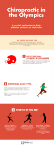 Chiropractic has a growing popularity in the athletic and Olympic world